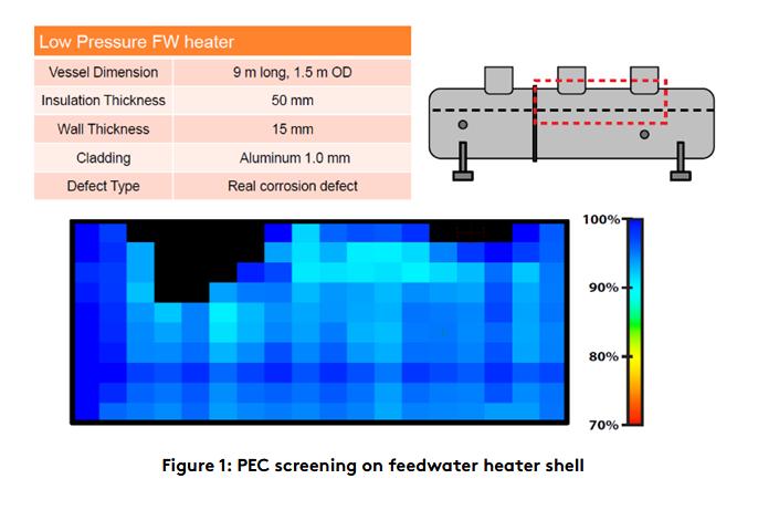 Low Pressure FW Heater