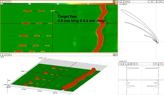 Magnifi Software C-Scan on Dovetail Calibration Block 2