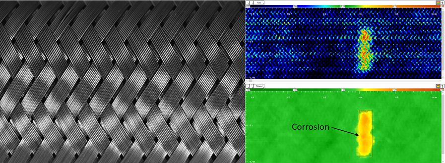 Top C-scan shows the raw scan data in which the braided pattern is clearly visible