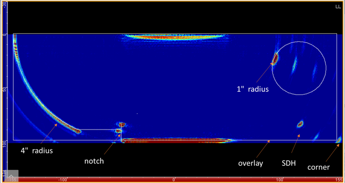 Total Focusing Method (TFM) result of an IIW TYPE 1 mockup using a 128-element 2 MHz probe overlaid on a cross-section of the mockup