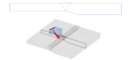 profile of a tapered weld and its planar extrusion